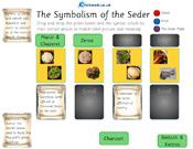 Jewish Beliefs - Seder Plate