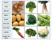 Vegetable Labelling in French